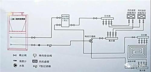热泵三联供系统组成与运行过程