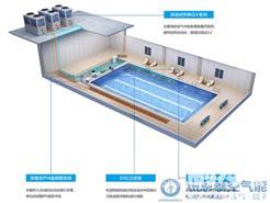 """纽恩泰空气能热泵的""""妙用"""":为鱼塘提供恒温热水"""