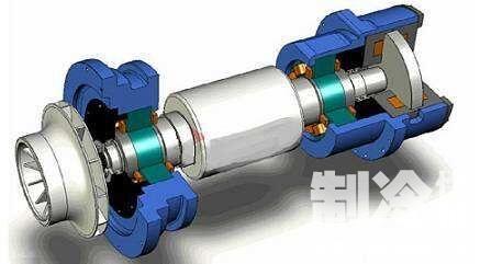 磁悬浮制冷技术有望成未来制冷主流趋势