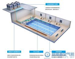 纽恩泰泳池式热泵,让游泳馆池水恒温又干净