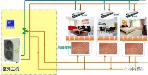 两联供与三联供的使用与优点解析-空气能热泵厂家