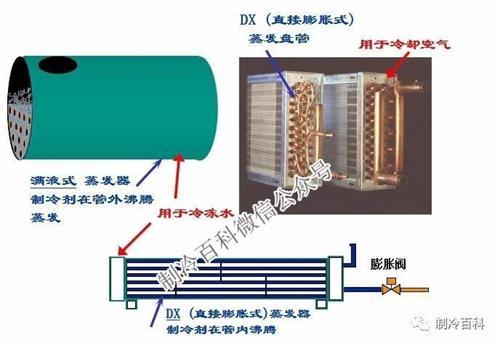 蒸发器与冷凝器的优缺点