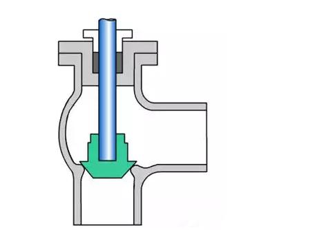 制冷暖通常用阀件作用及优缺点解析-空气能热泵厂家