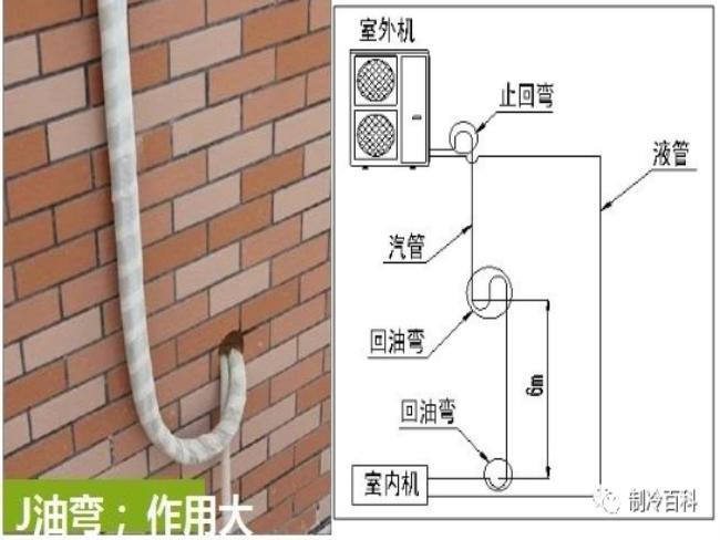 空调装机、抽空、加冷媒知识与注意