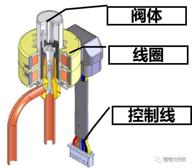 电子膨胀阀