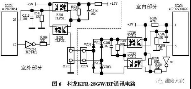 变频空调器