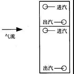 组合式空调安装操作与日常保养