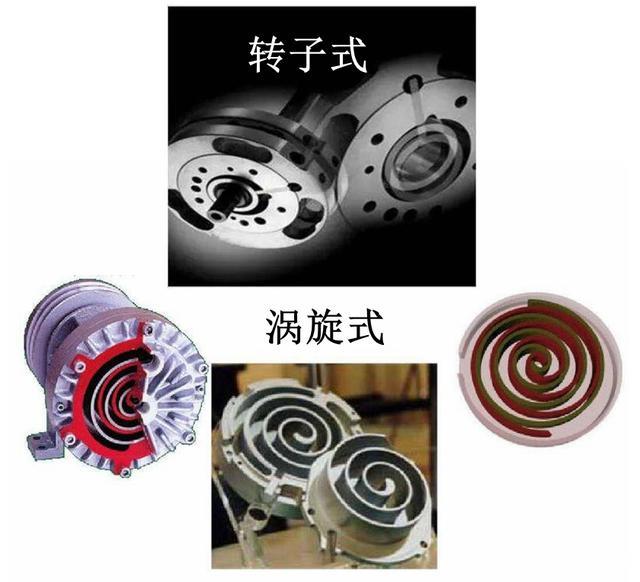 涡旋式压缩机的空调和转子式压缩机的空调哪个更好?
