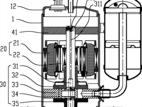 转子式压缩机工作流程、分类以及发展