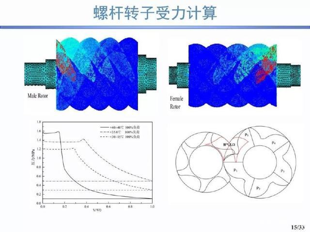 你是否懂制冷压缩机现状与趋势?最全解析来了!