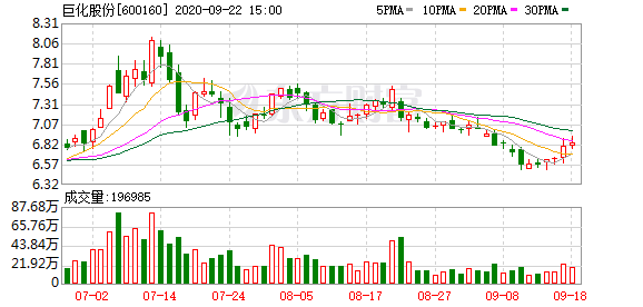 巨化股份拟购浙石化20%股权