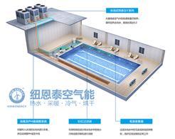 纽恩泰泳池式热泵,广泛应用于国际赛事游泳场馆