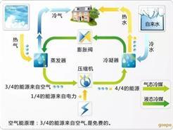 空气能热泵的23个常见问题