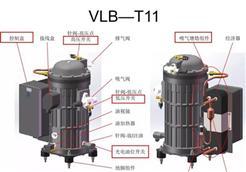 可安装在居民区的半封闭涡旋压缩机!