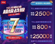618约了半个娱乐圈的TCL出战报了,看看空调卖得怎么样